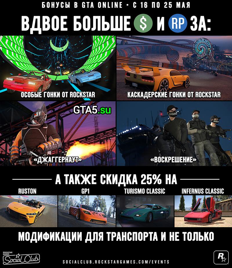 Rockstar Games заплатит