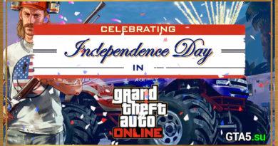День независимости 2018